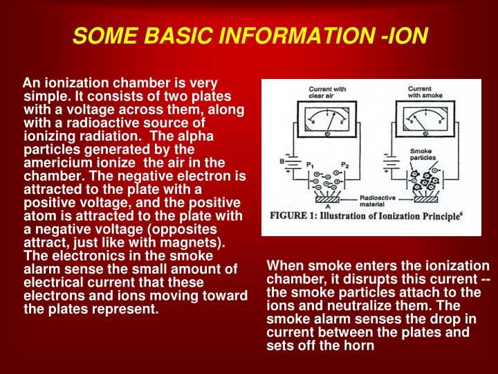 SOME BASIC INFORMATION -ION