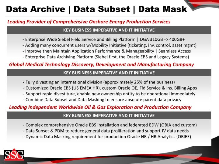 Data Archive | Data Subset | Data Mask