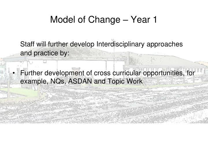 Model of Change – Year 1
