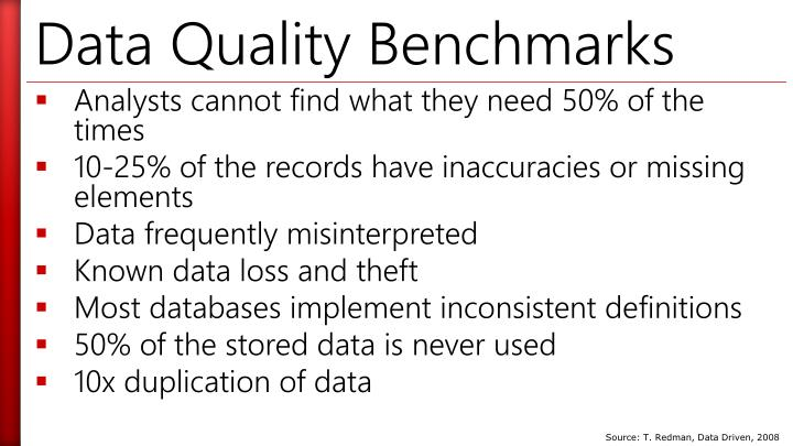 Data Quality Benchmarks