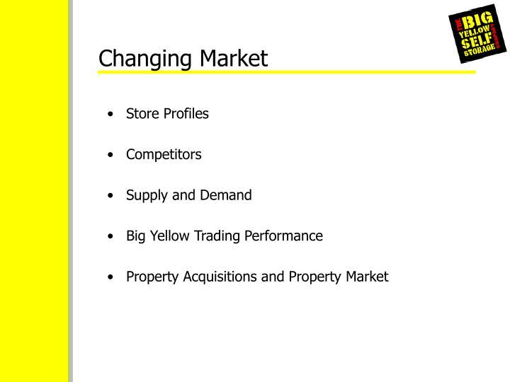 Changing Market