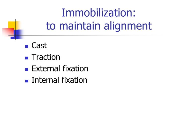 Immobilization: