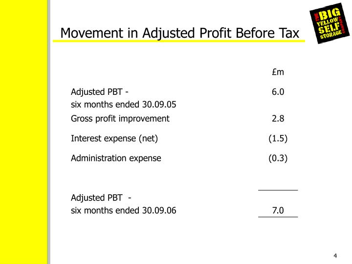 Movement in Adjusted Profit Before Tax