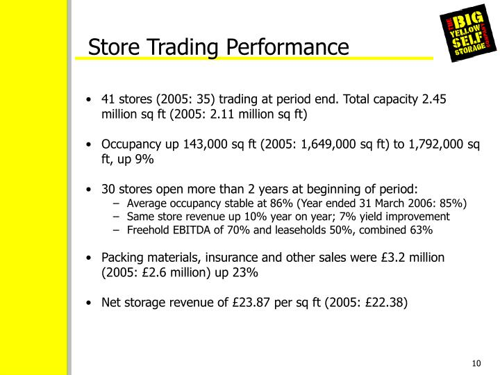 Store Trading Performance