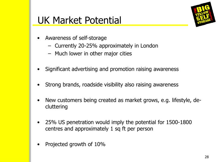 UK Market Potential