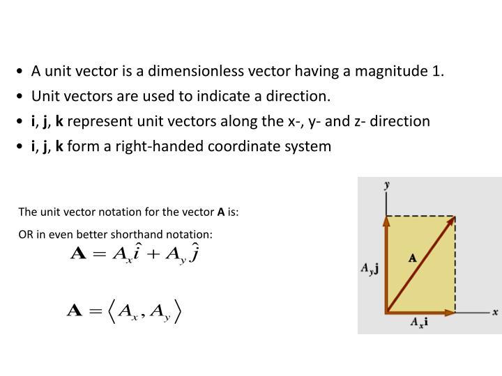 A unit vector is a dimensionless vector having a magnitude 1.