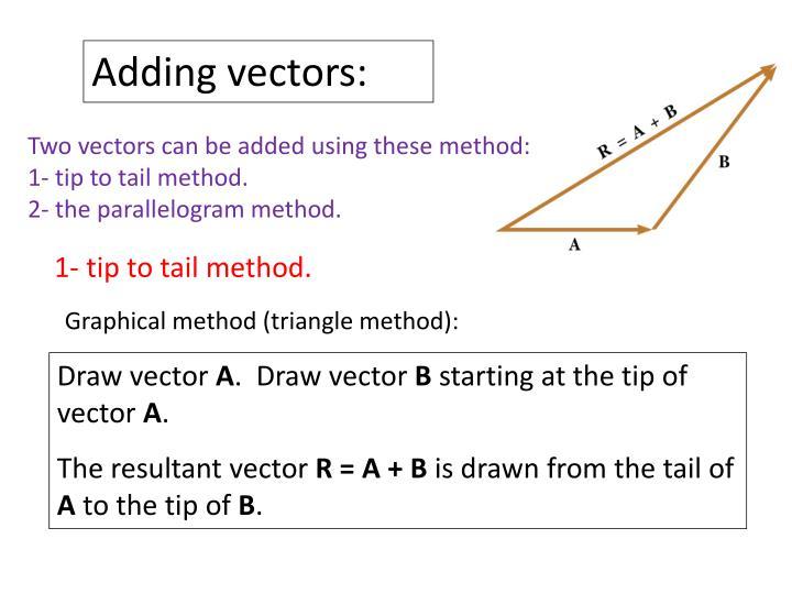 Adding vectors: