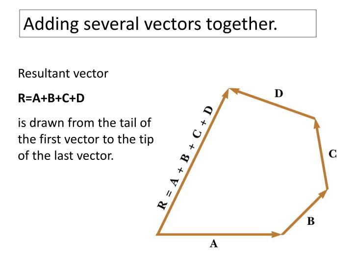 Adding several vectors together.