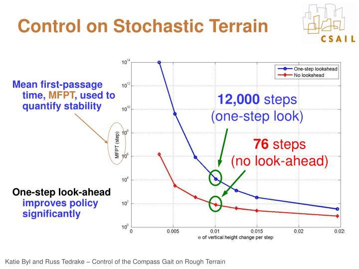 Control on Stochastic Terrain