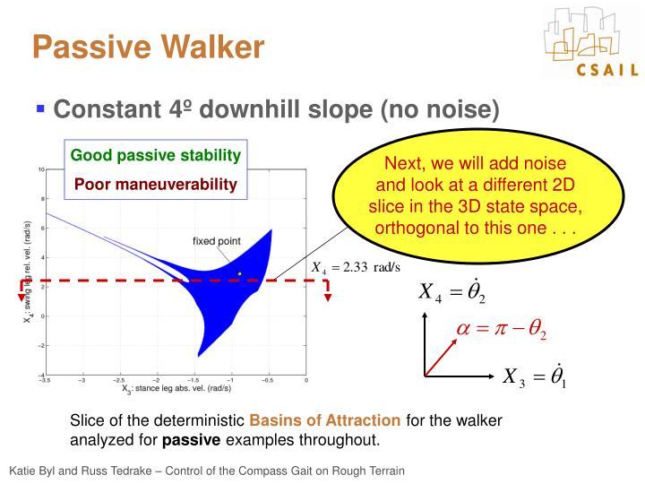 Passive Walker