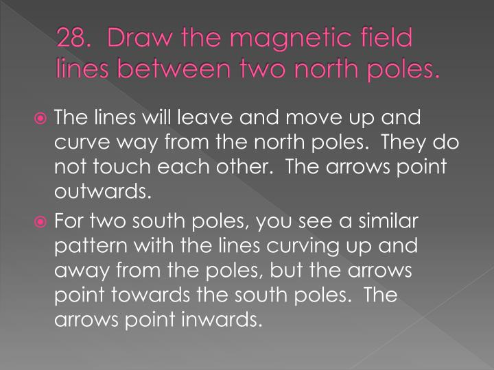 28.  Draw the magnetic field lines between two north poles.
