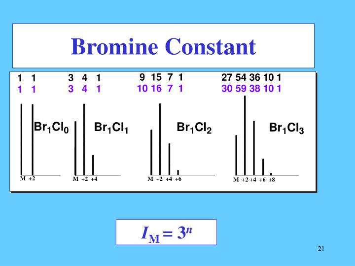 Bromine Constant