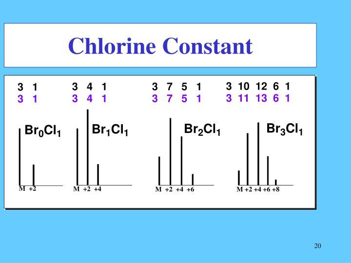 Chlorine Constant