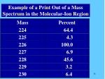 example of a print out of a mass spectrum in the molecular ion region