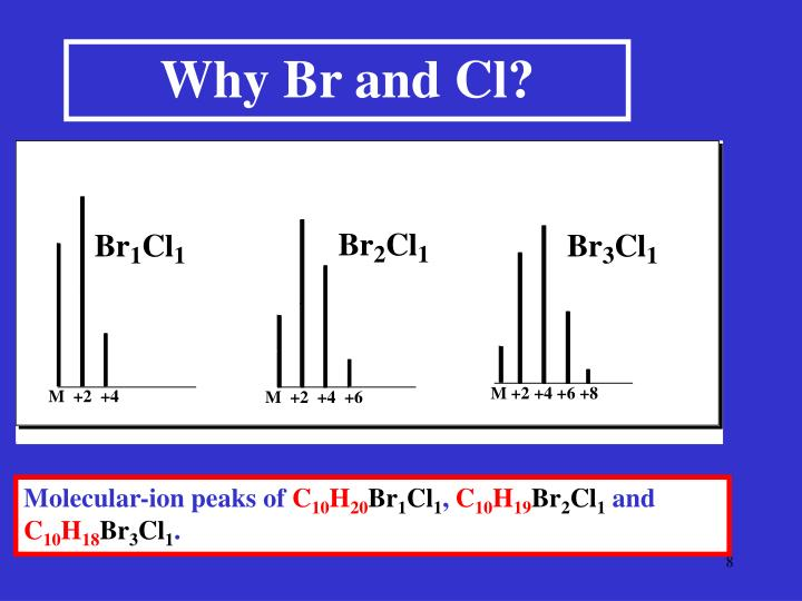 Why Br and Cl?