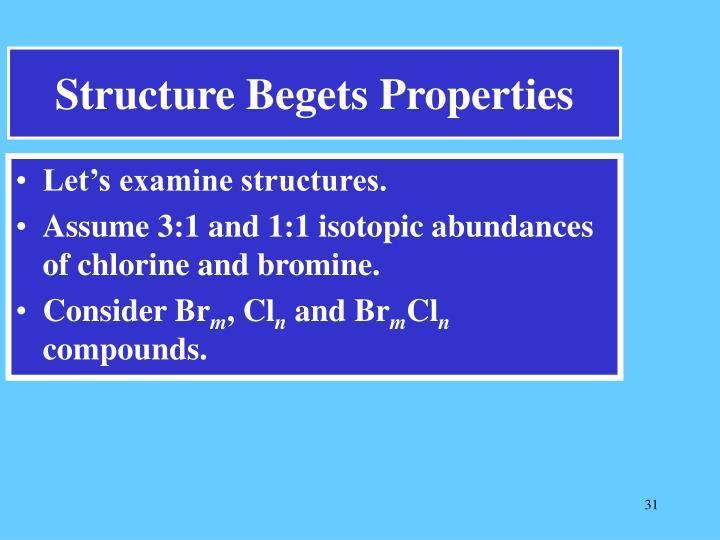 Structure Begets Properties