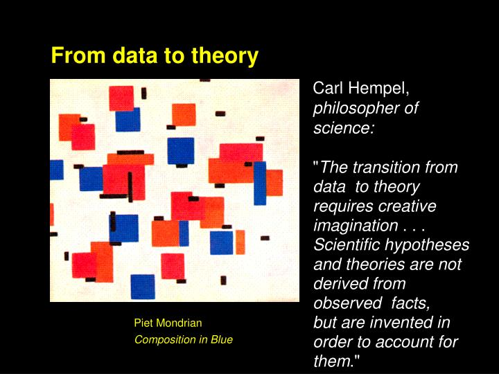 From data to theory