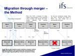 migration through merger the method