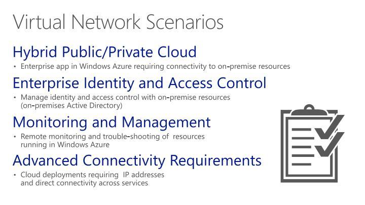 Hybrid Public/Private Cloud