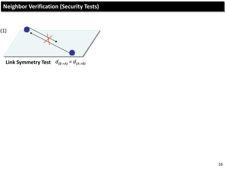 Neighbor Verification (Security Tests)