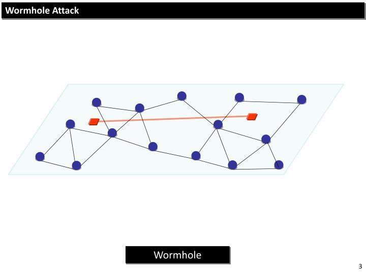 Wormhole Attack