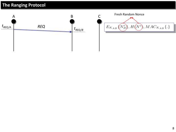 The Ranging Protocol