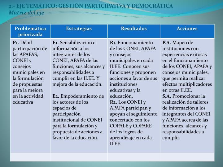 2.- EJE TEMÁTICO: GESTIÓN PARTICIPATIVA Y DEMOCRÁTICA