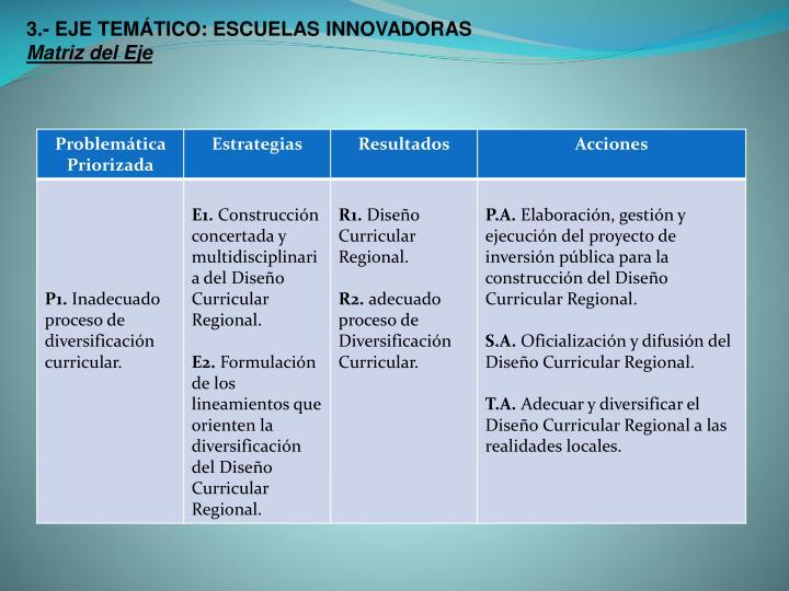 3.- EJE TEMÁTICO: ESCUELAS INNOVADORAS