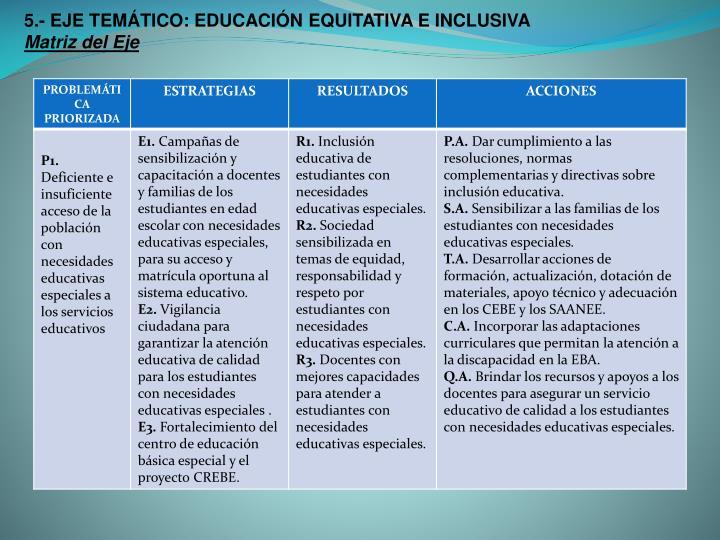 5.- EJE TEMÁTICO: EDUCACIÓN EQUITATIVA E INCLUSIVA