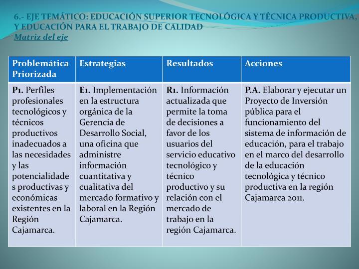 6.- EJE TEMÁTICO: EDUCACIÓN SUPERIOR TECNOLÓGICA Y TÉCNICA PRODUCTIVA, Y EDUCACIÓN PARA EL TRABAJO DE CALIDAD