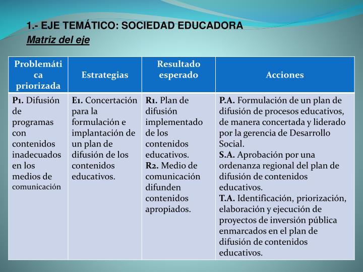 1.- EJE TEMÁTICO: SOCIEDAD EDUCADORA