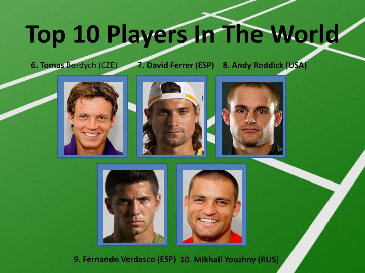 Top 10 Players In The World
