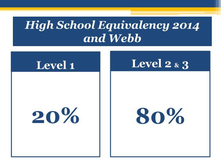 High School Equivalency 2014 and Webb
