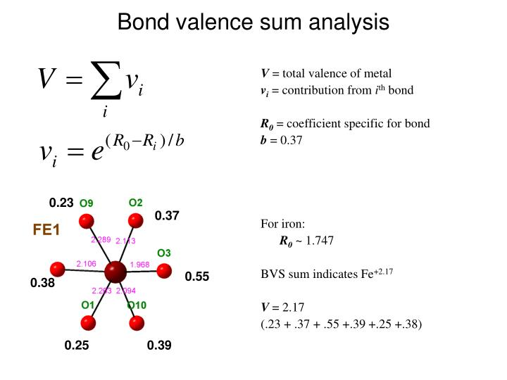 Bond valence sum analysis