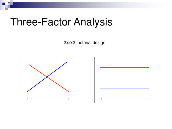 Three factor analysis