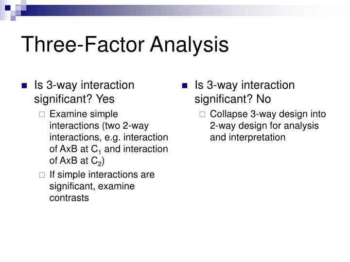 Is 3-way interaction significant? Yes