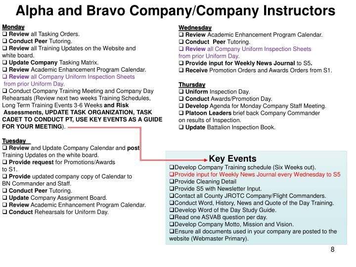 Alpha and Bravo Company/Company Instructors