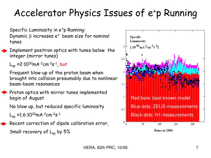 Accelerator Physics Issues of e