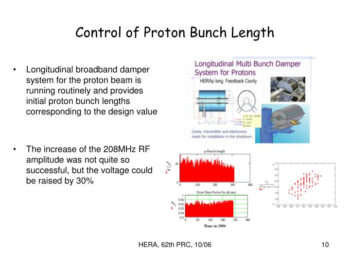 Control of Proton Bunch Length