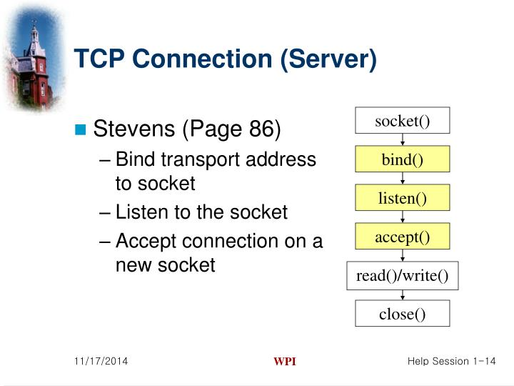 TCP Connection (Server)
