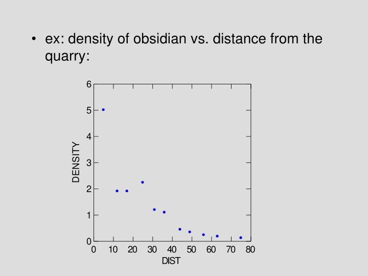 ex: density of obsidian vs. distance from the quarry: