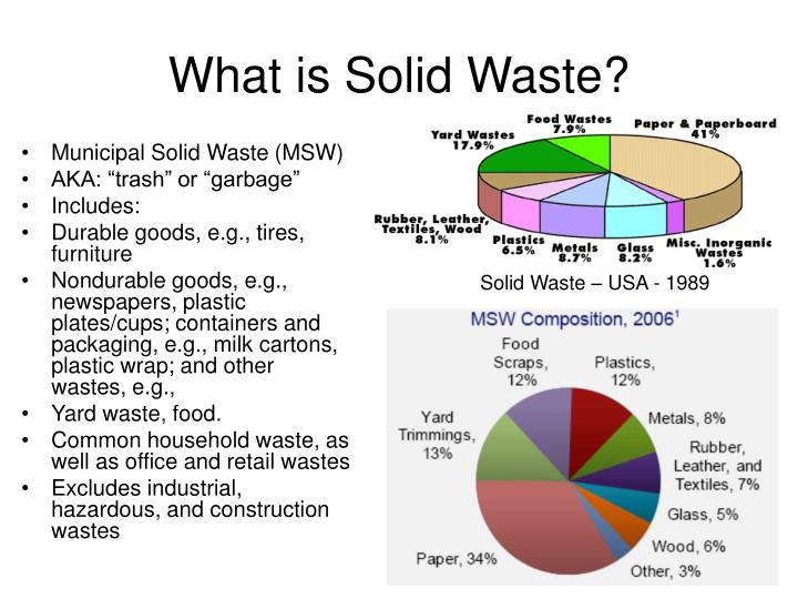 What is Solid Waste?