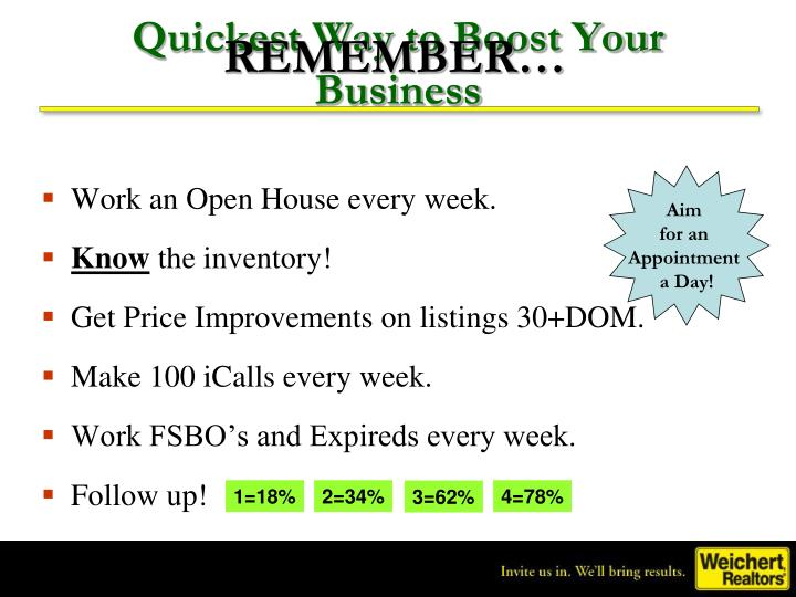 Quickest Way to Boost Your Business