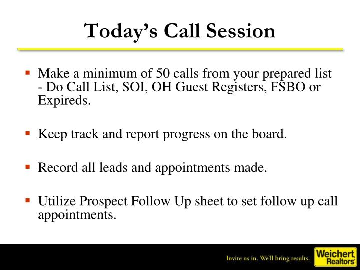 Today's Call Session