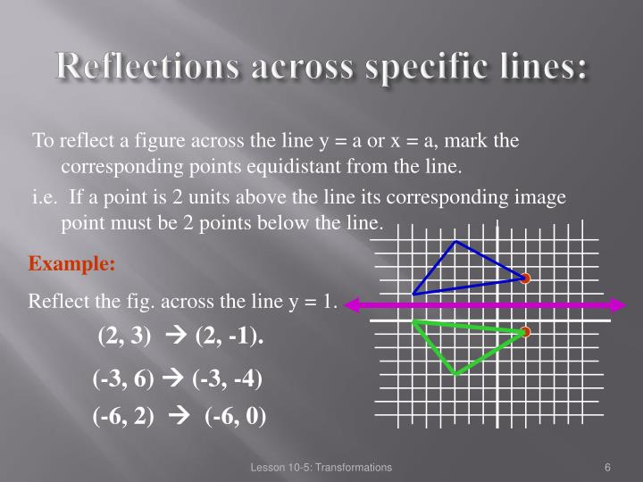 Reflections across specific lines:
