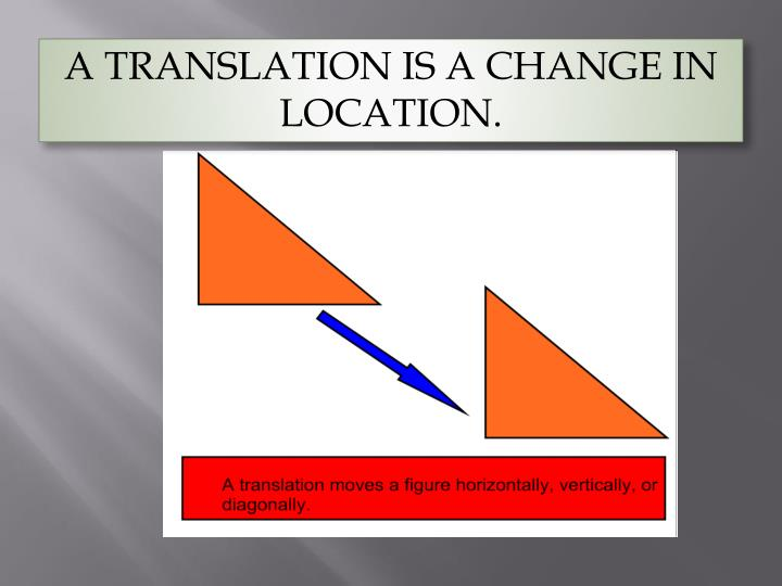 A TRANSLATION IS A CHANGE IN LOCATION.
