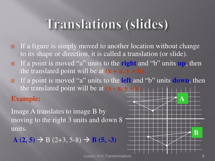 Translations (slides)