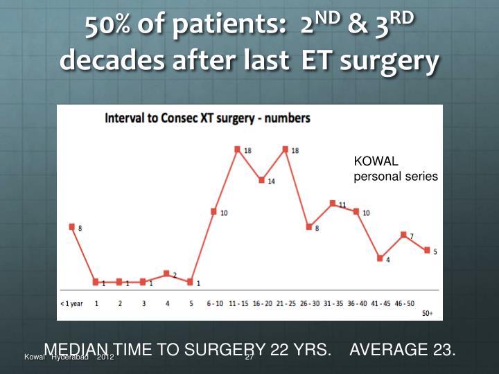 50% of patients:  2