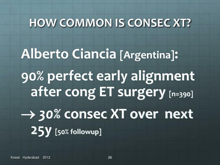 HOW COMMON IS CONSEC XT?