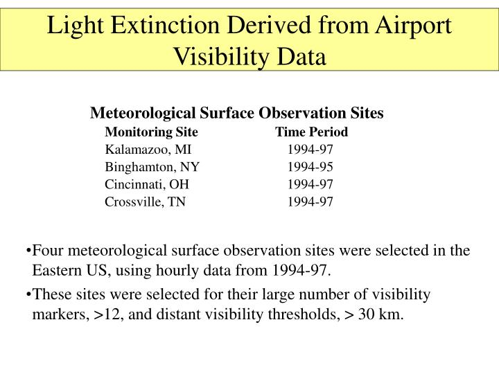 Light Extinction Derived from Airport Visibility Data